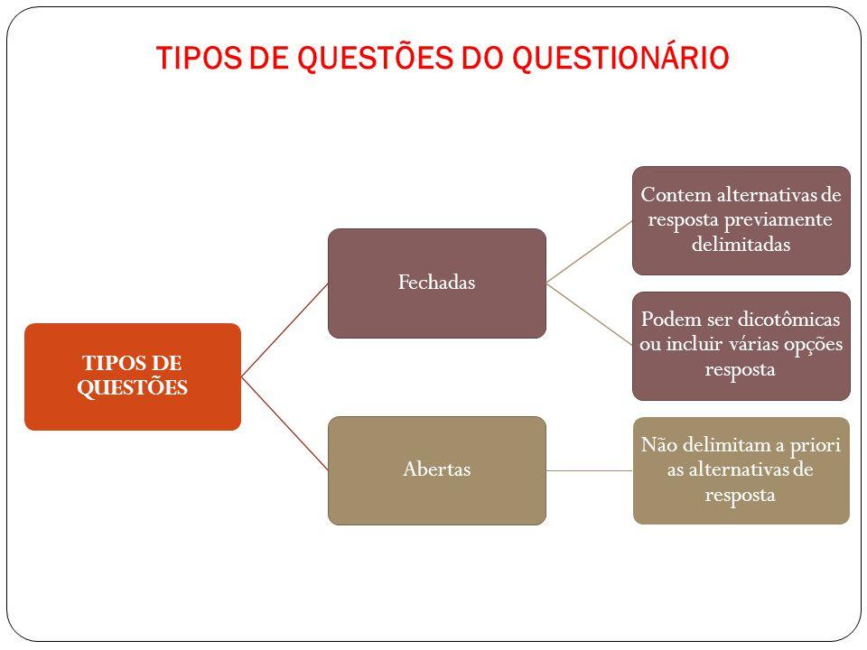 TIPOS DE QUESTÕES DO QUESTIONÁRIO