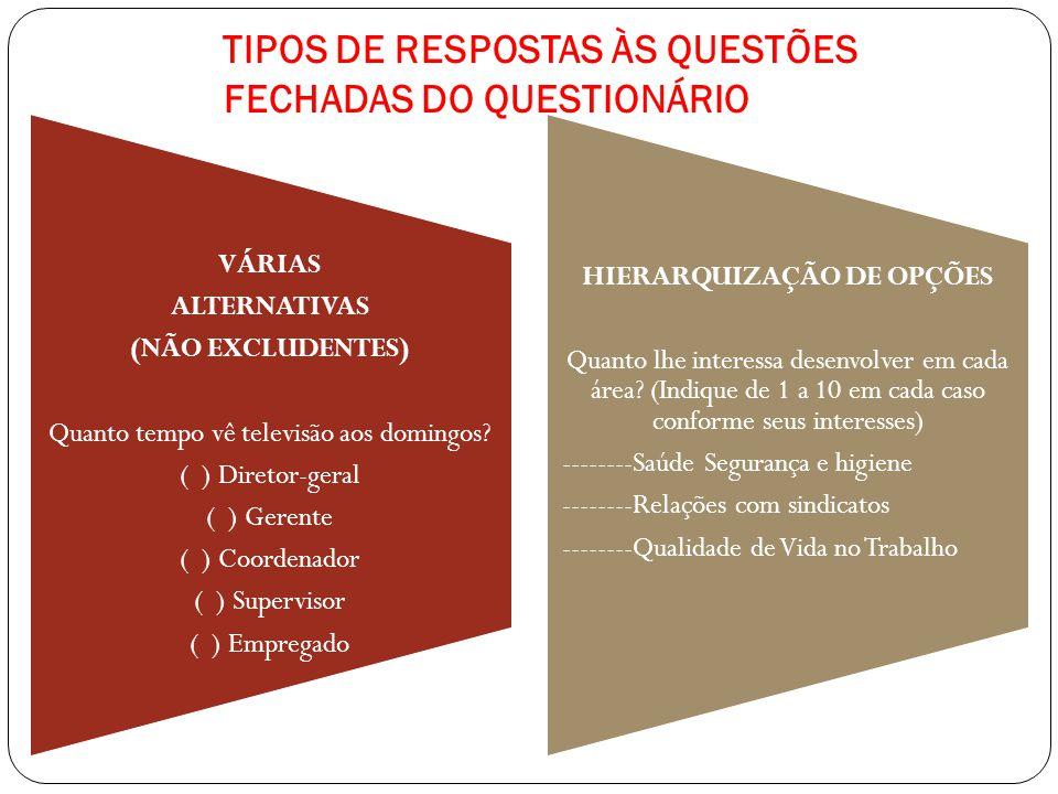 TIPOS DE RESPOSTAS ÀS QUESTÕES FECHADAS DO QUESTIONÁRIO