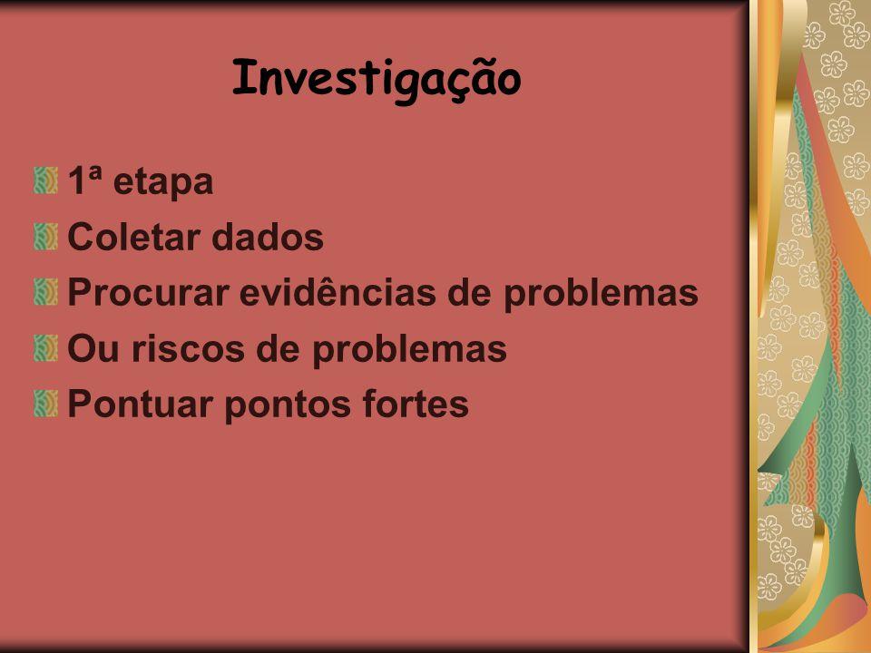 Investigação 1ª etapa Coletar dados Procurar evidências de problemas