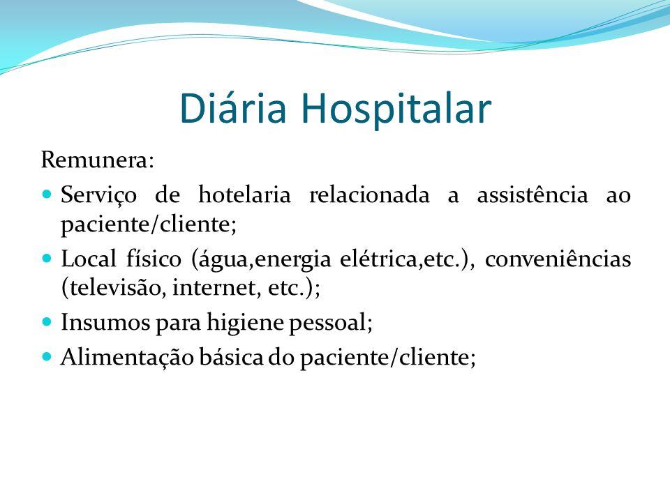Diária Hospitalar Remunera: