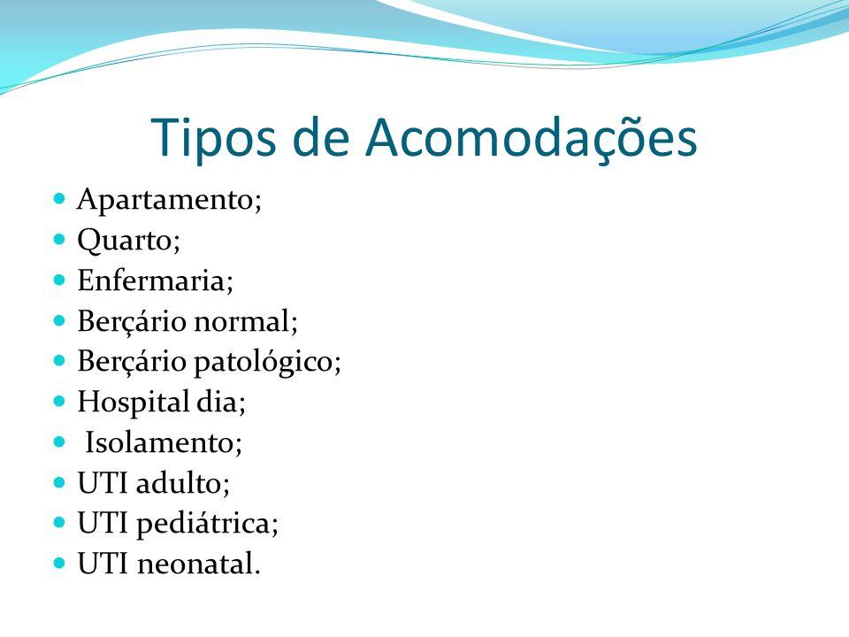 Tipos de Acomodações Apartamento; Quarto; Enfermaria; Berçário normal;