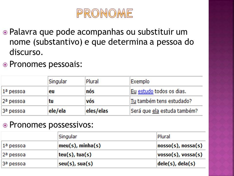 Pronome Palavra que pode acompanhas ou substituir um nome (substantivo) e que determina a pessoa do discurso.