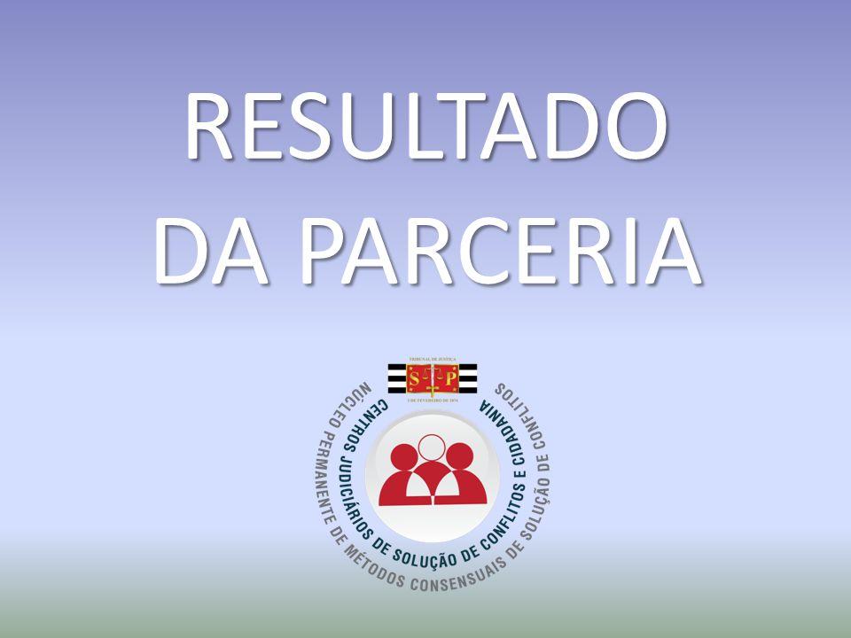 RESULTADO DA PARCERIA