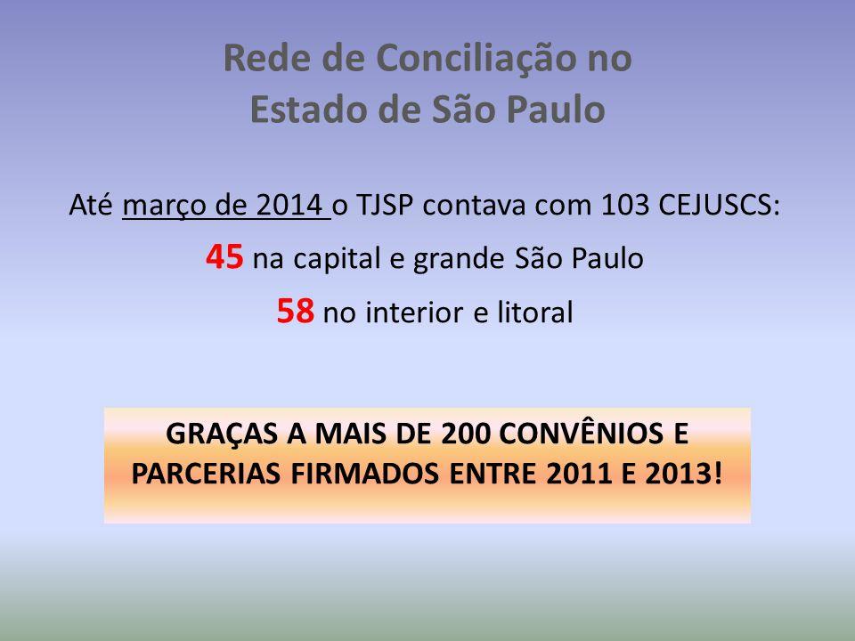 Rede de Conciliação no Estado de São Paulo