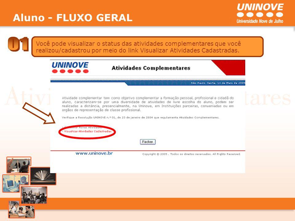 Aluno - FLUXO GERAL 01. Você pode visualizar o status das atividades complementares que você.