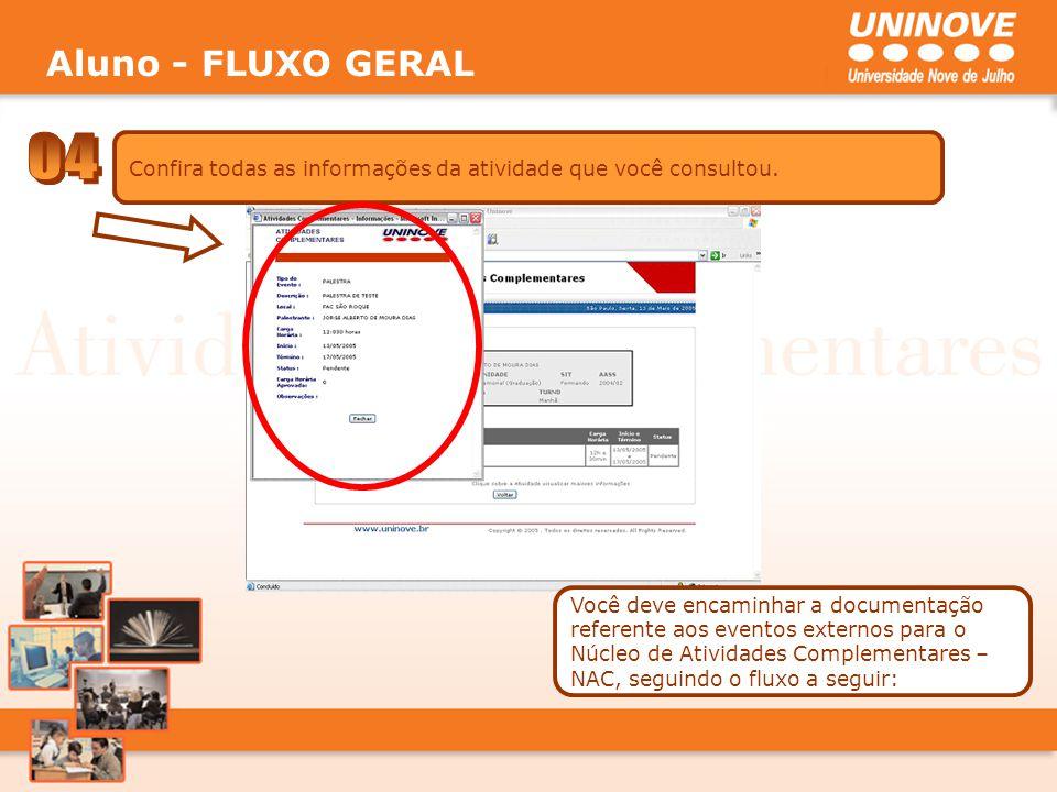 Aluno - FLUXO GERAL 04. Confira todas as informações da atividade que você consultou. Você deve encaminhar a documentação.