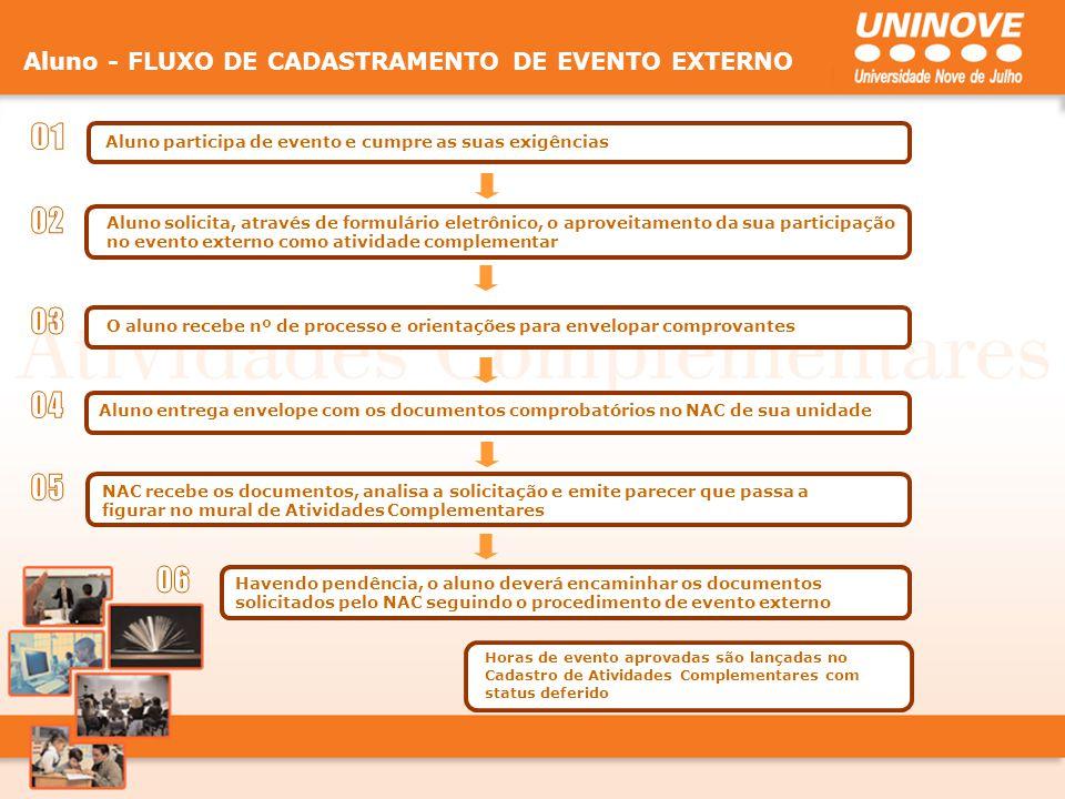 01 02 03 04 05 06 Aluno - FLUXO DE CADASTRAMENTO DE EVENTO EXTERNO