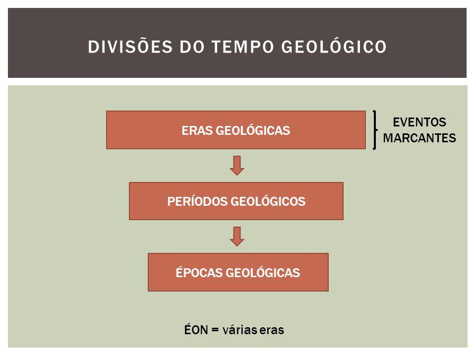 DIVISÕES DO TEMPO GEOLÓGICO