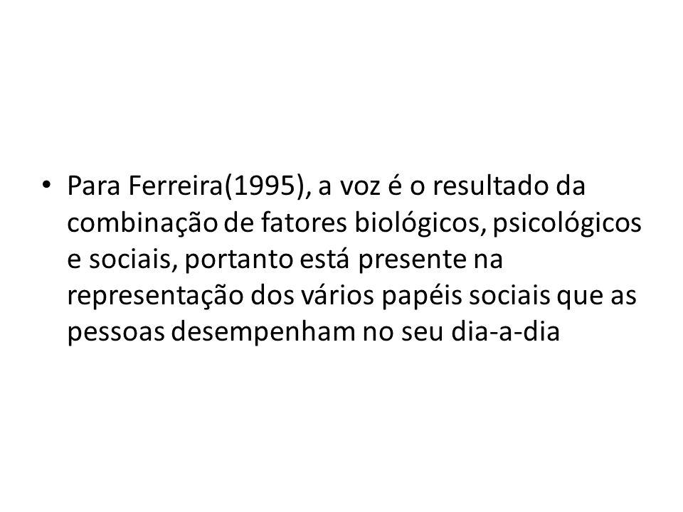 Para Ferreira(1995), a voz é o resultado da combinação de fatores biológicos, psicológicos e sociais, portanto está presente na representação dos vários papéis sociais que as pessoas desempenham no seu dia-a-dia