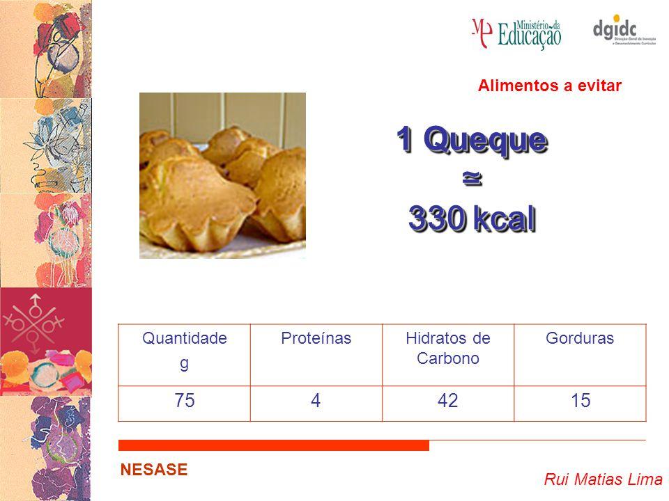 1 Queque ≃ 330 kcal 75 4 42 15 Alimentos a evitar Quantidade g