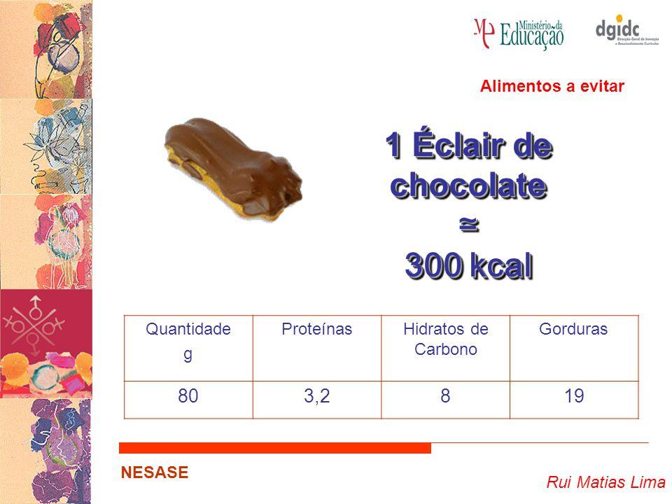 1 Éclair de chocolate ≃ 300 kcal 80 3,2 8 19 Alimentos a evitar
