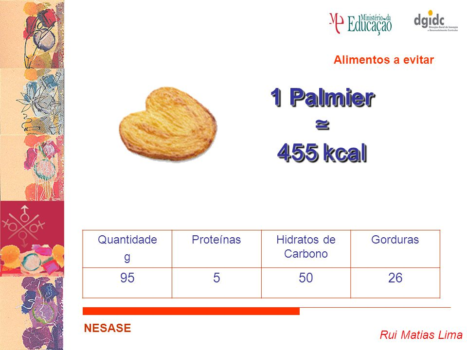 1 Palmier ≃ 455 kcal 95 5 50 26 Alimentos a evitar Quantidade g