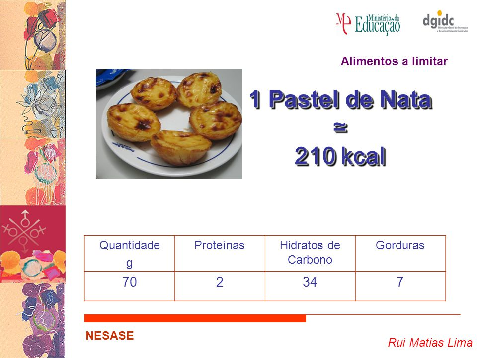 1 Pastel de Nata ≃ 210 kcal 70 2 34 7 Alimentos a limitar Quantidade g
