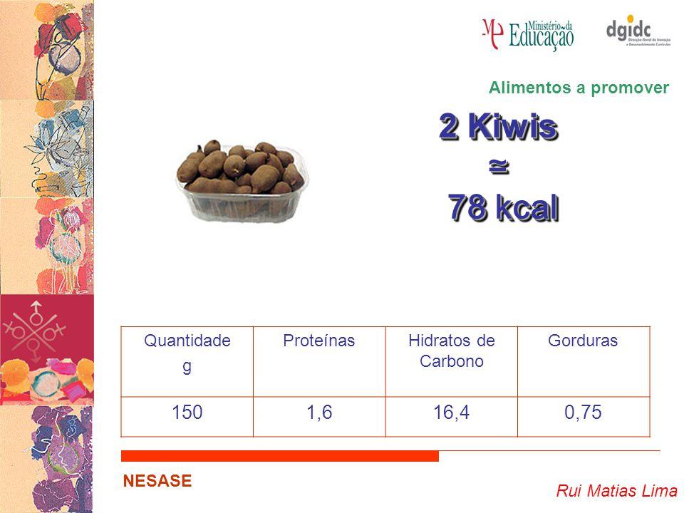 2 Kiwis ≃ 78 kcal 150 1,6 16,4 0,75 Alimentos a promover Quantidade g
