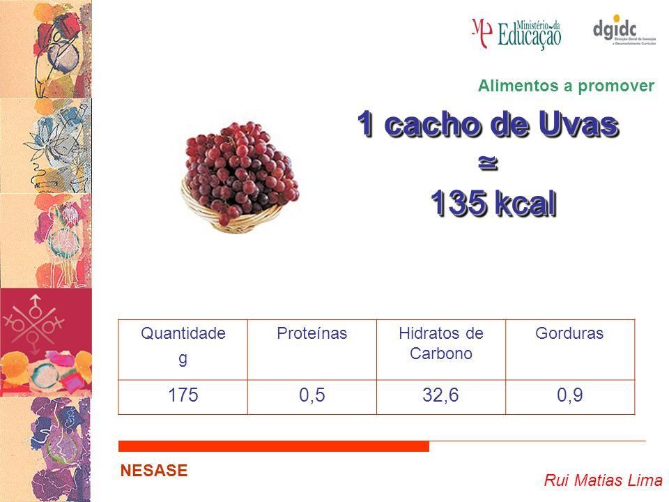 1 cacho de Uvas ≃ 135 kcal 175 0,5 32,6 0,9 Alimentos a promover