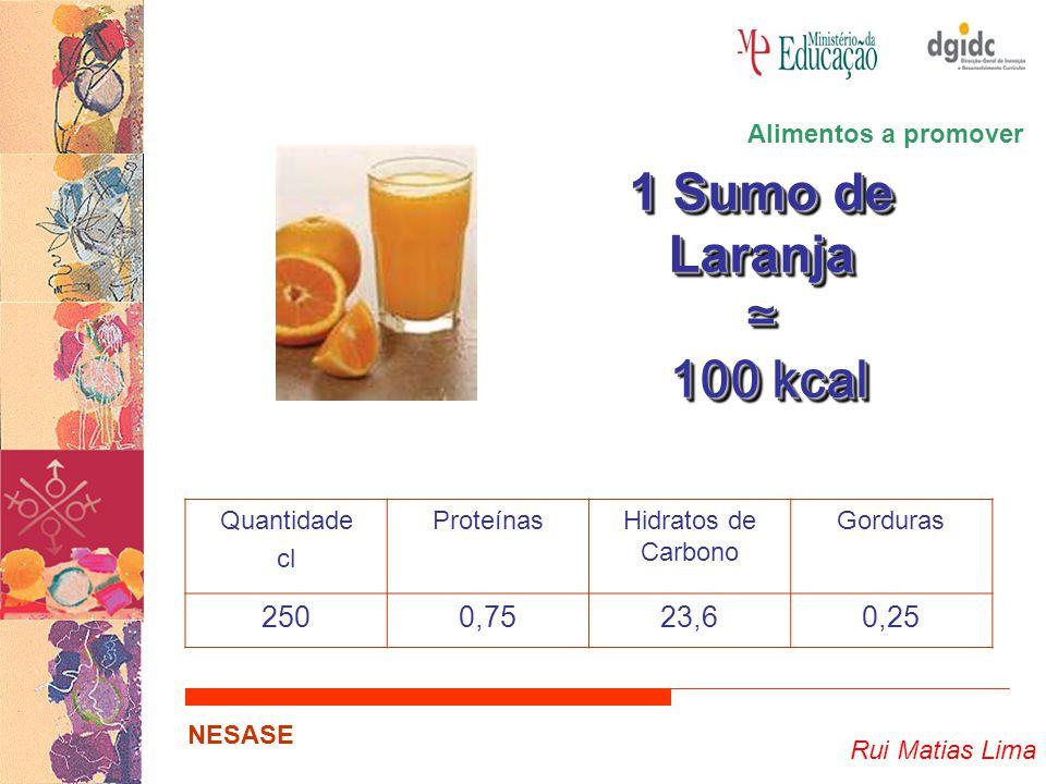 1 Sumo de Laranja ≃ 100 kcal 250 0,75 23,6 0,25 Alimentos a promover