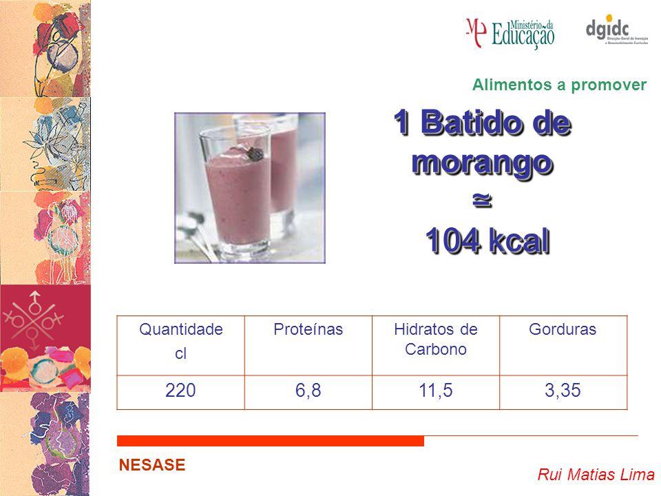 1 Batido de morango ≃ 104 kcal 220 6,8 11,5 3,35 Alimentos a promover