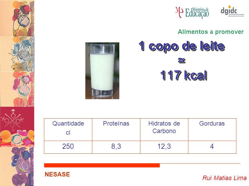 1 copo de leite ≃ 117 kcal 250 8,3 12,3 4 Alimentos a promover