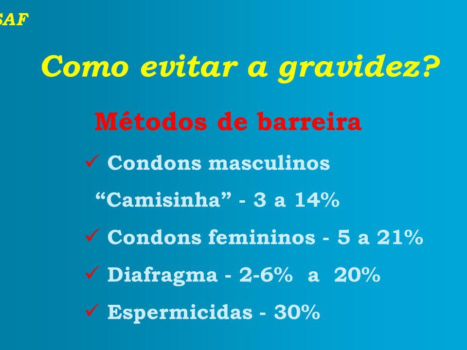 Como evitar a gravidez Métodos de barreira Condons masculinos