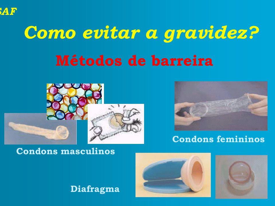 Como evitar a gravidez Métodos de barreira Condons femininos