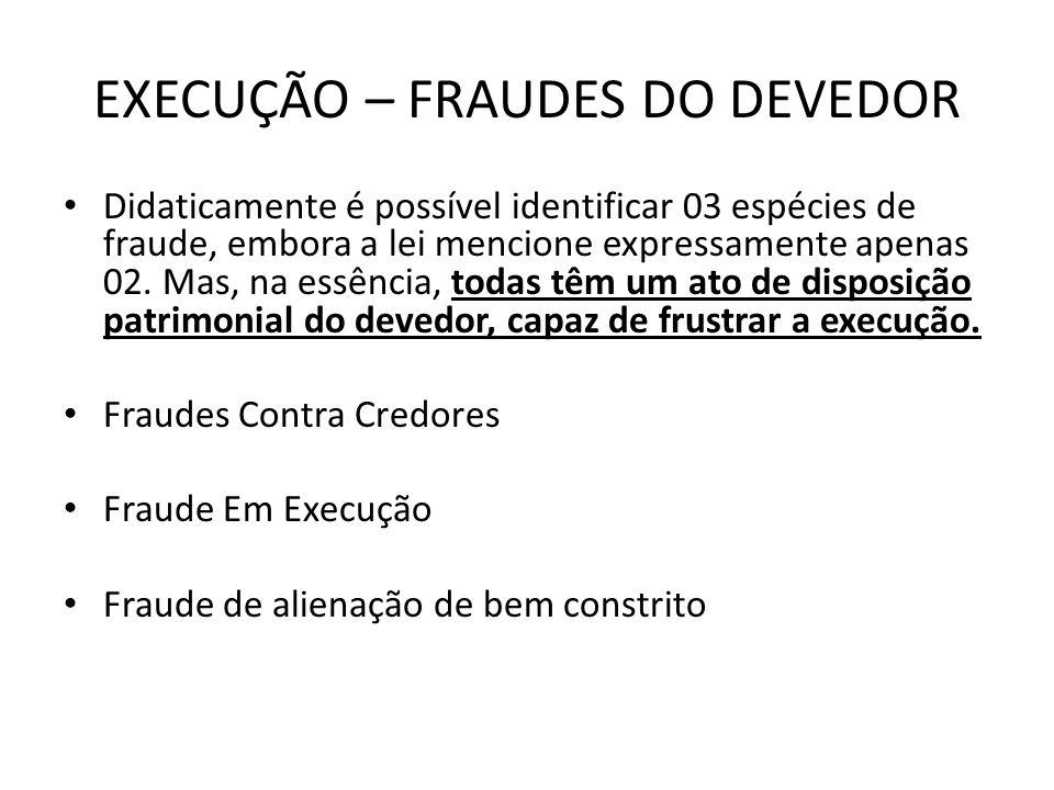 EXECUÇÃO – FRAUDES DO DEVEDOR