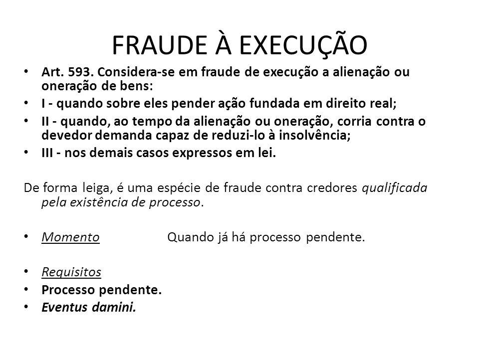 FRAUDE À EXECUÇÃO Art. 593. Considera-se em fraude de execução a alienação ou oneração de bens: