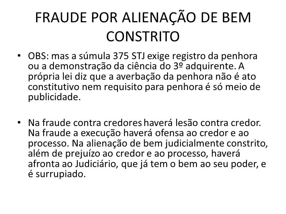 FRAUDE POR ALIENAÇÃO DE BEM CONSTRITO