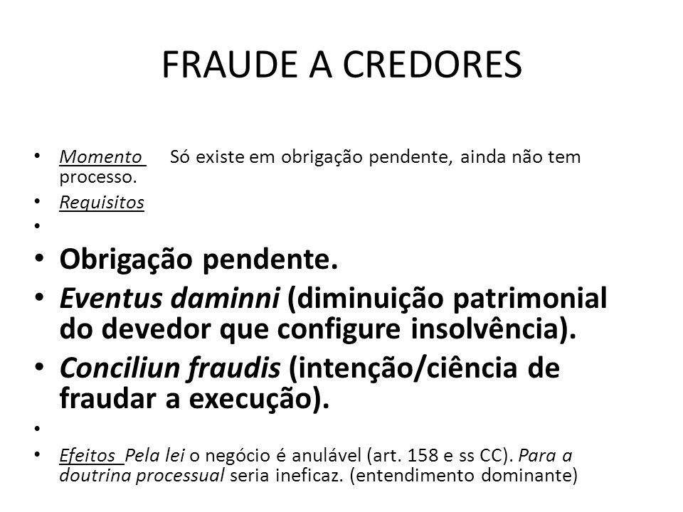 FRAUDE A CREDORES Obrigação pendente.