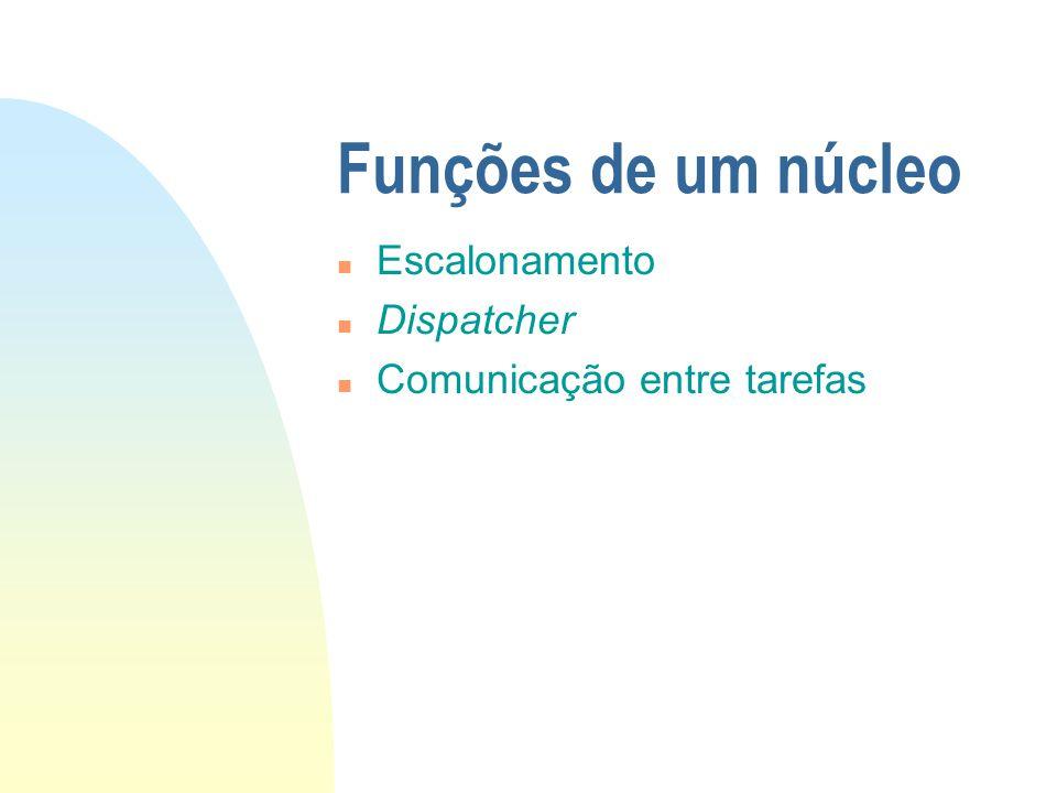 Funções de um núcleo Escalonamento Dispatcher