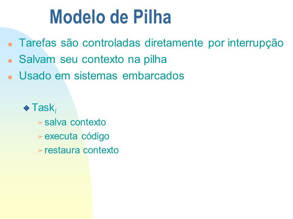 Modelo de Pilha Tarefas são controladas diretamente por interrupção