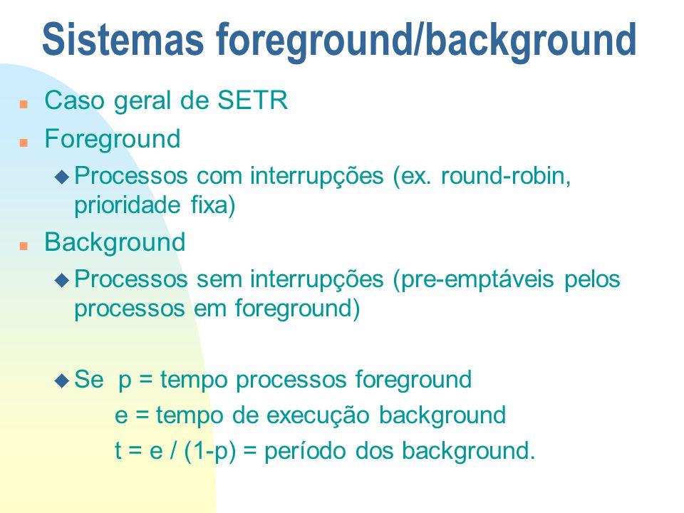 Sistemas foreground/background