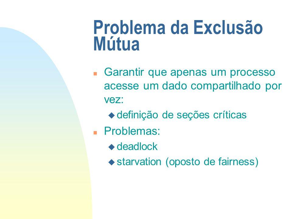 Problema da Exclusão Mútua