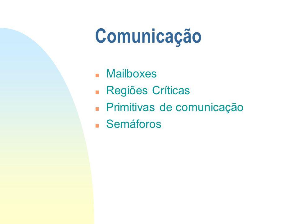 Comunicação Mailboxes Regiões Críticas Primitivas de comunicação