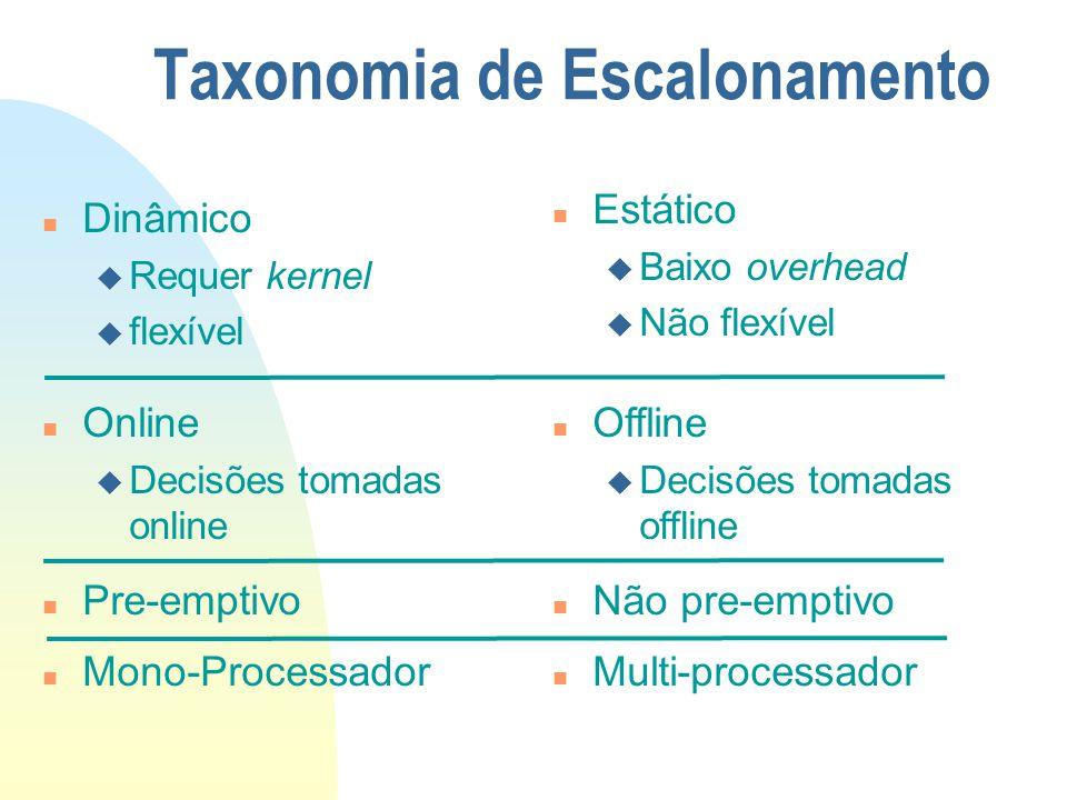 Taxonomia de Escalonamento
