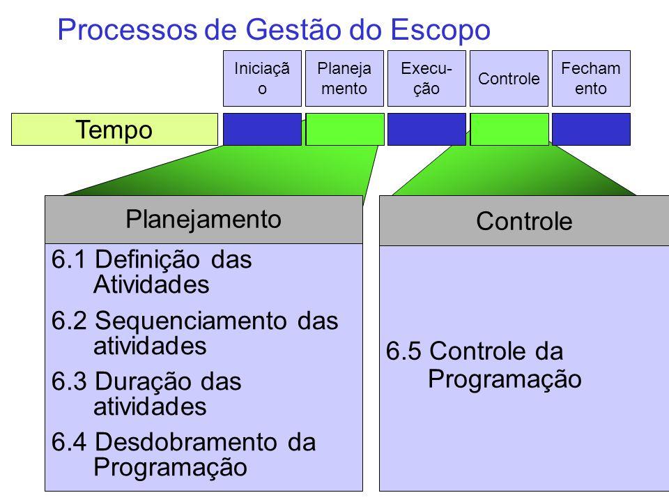 Processos de Gestão do Escopo