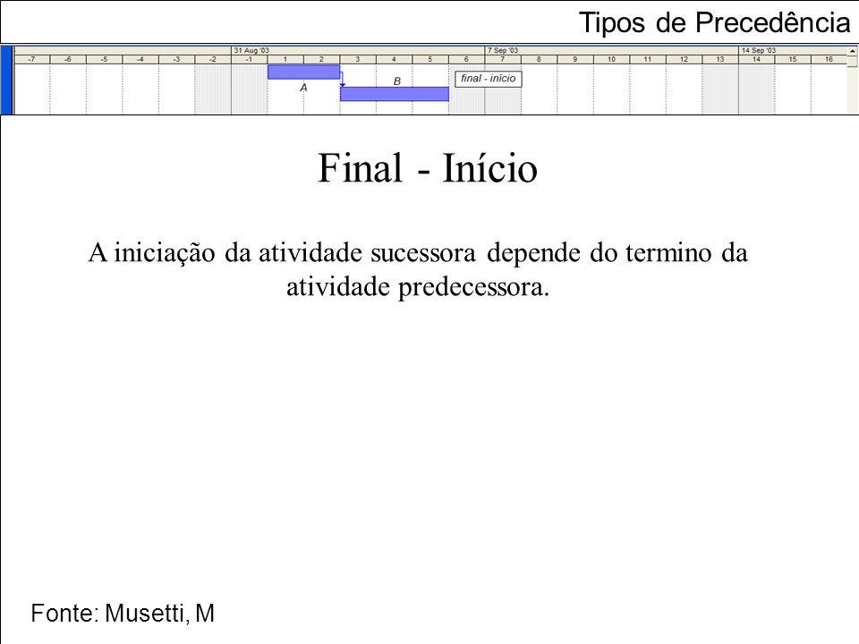 Final - Início Tipos de Precedência