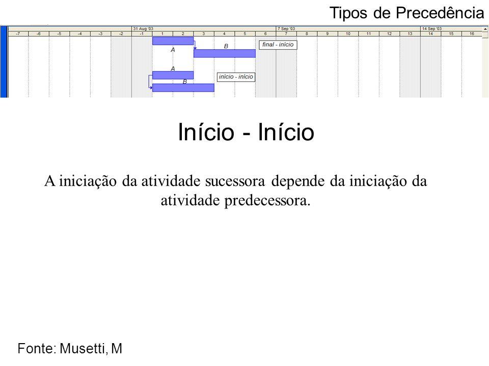 Início - Início Tipos de Precedência