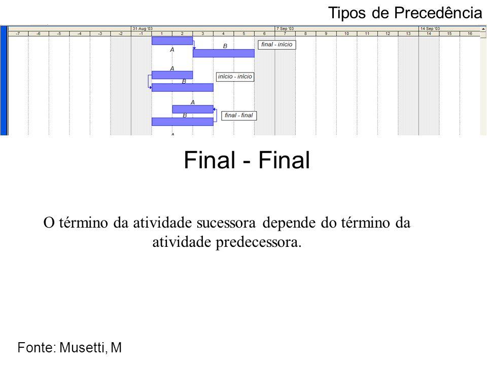 Final - Final Tipos de Precedência