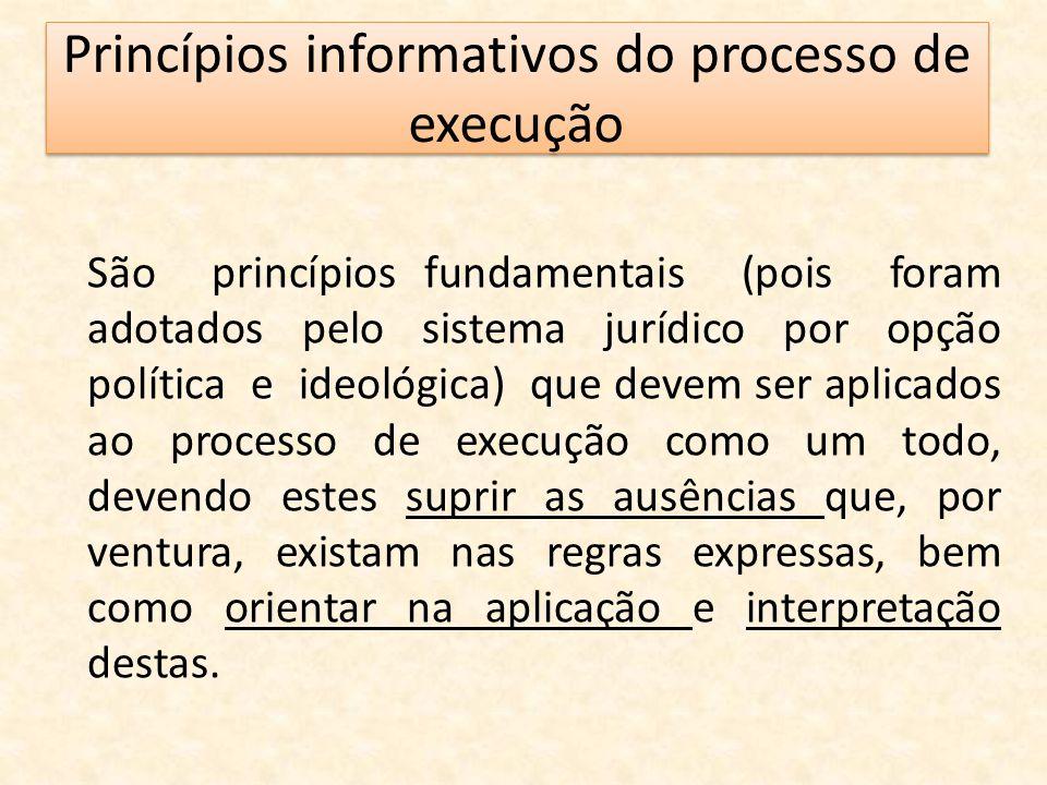 Princípios informativos do processo de execução