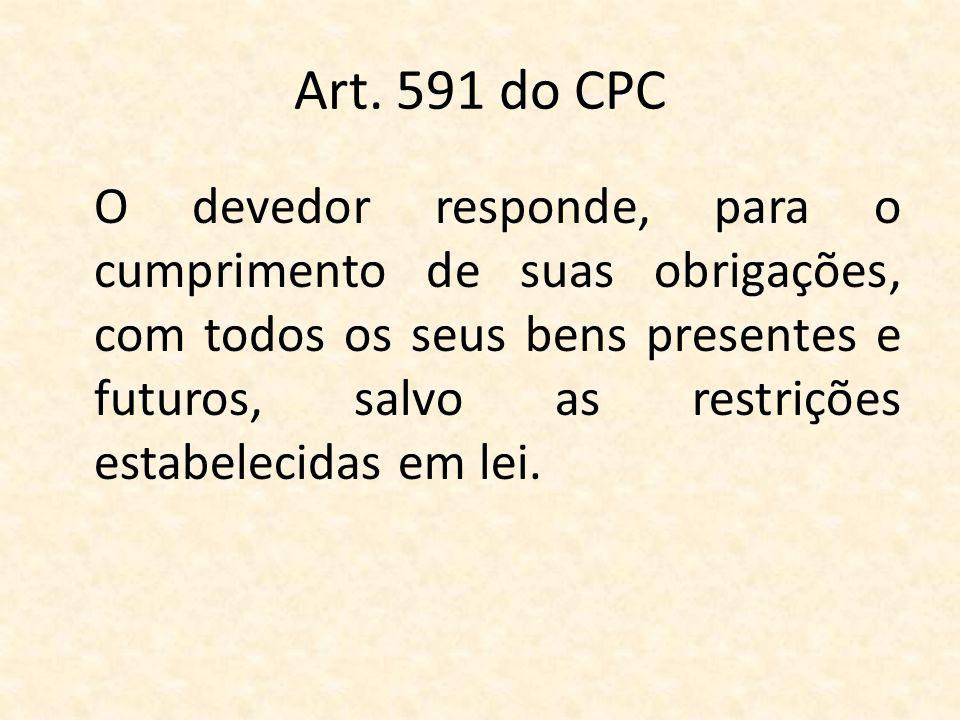 Art. 591 do CPC