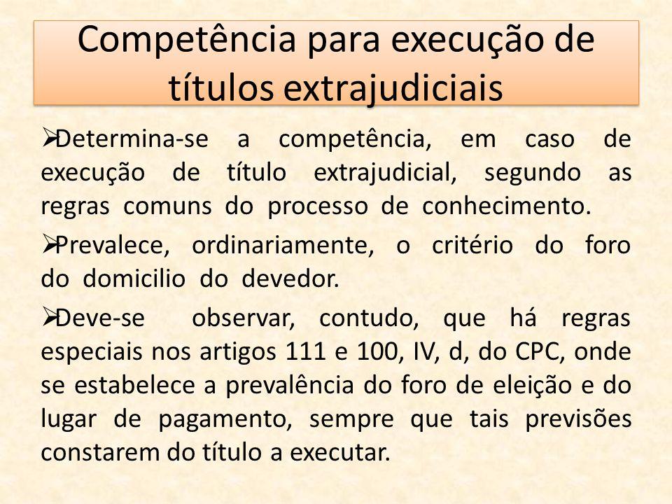 Competência para execução de títulos extrajudiciais