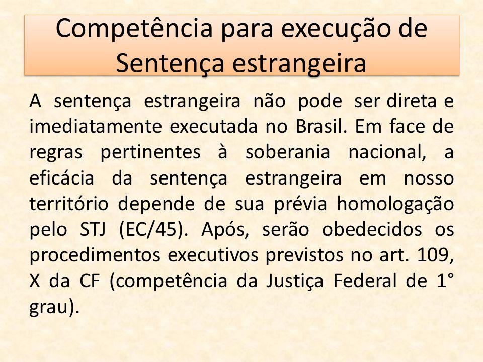 Competência para execução de Sentença estrangeira