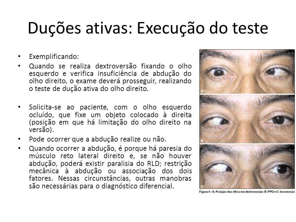 Duções ativas: Execução do teste