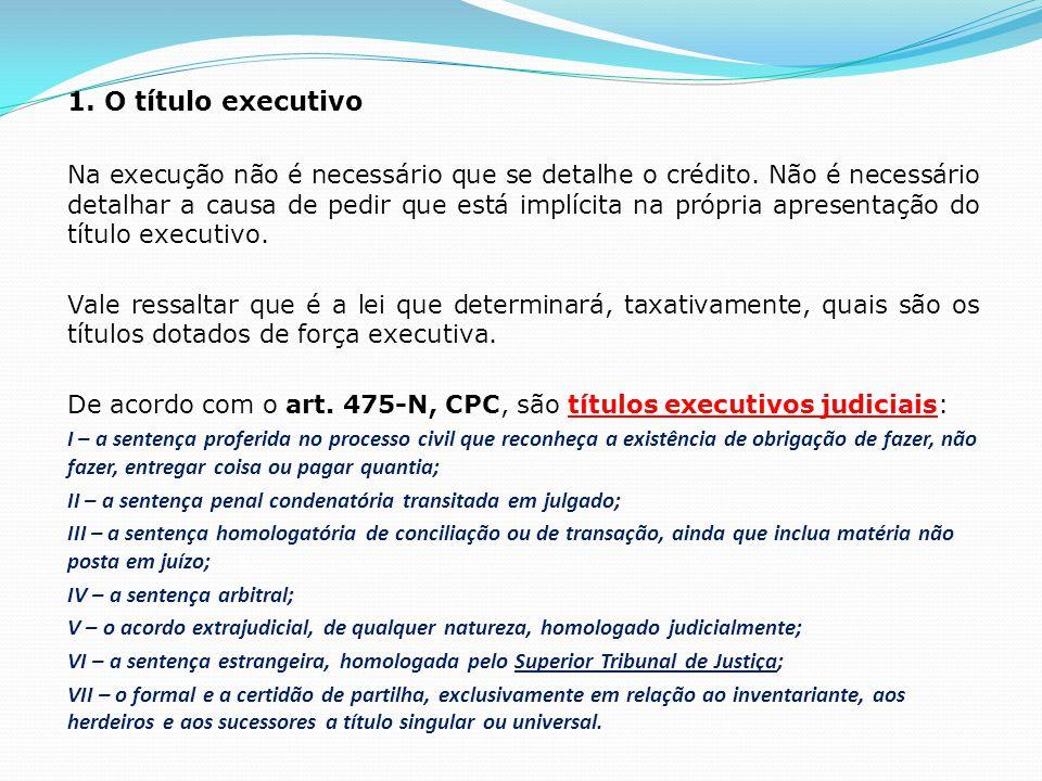 1. O título executivo