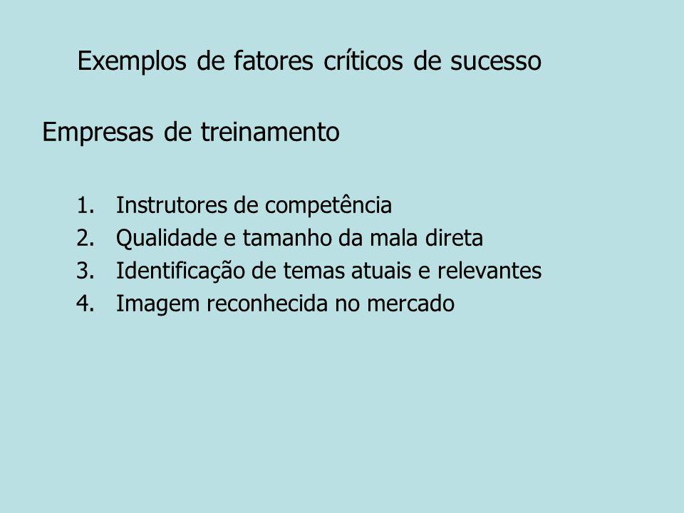 Exemplos de fatores críticos de sucesso