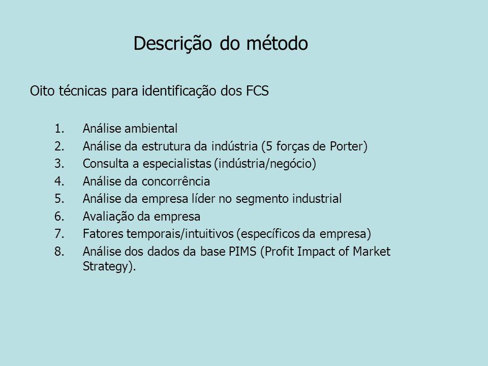 Descrição do método Oito técnicas para identificação dos FCS