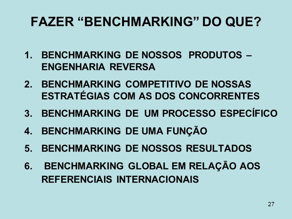 FAZER BENCHMARKING DO QUE