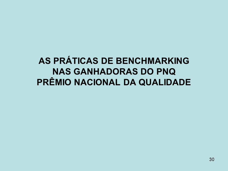 AS PRÁTICAS DE BENCHMARKING NAS GANHADORAS DO PNQ PRÊMIO NACIONAL DA QUALIDADE
