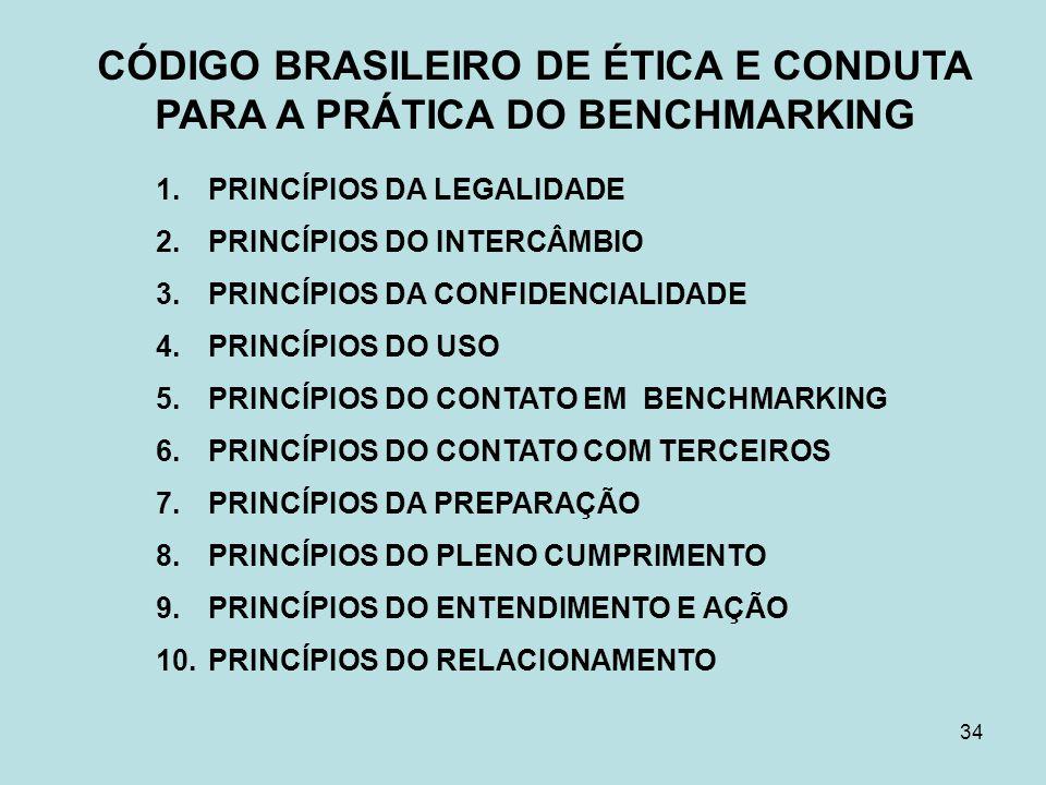 CÓDIGO BRASILEIRO DE ÉTICA E CONDUTA PARA A PRÁTICA DO BENCHMARKING