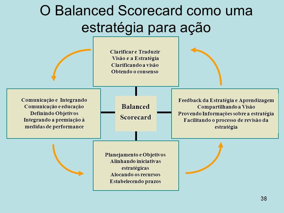 O Balanced Scorecard como uma estratégia para ação